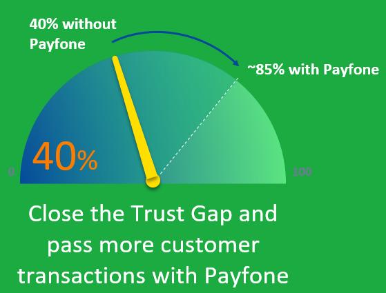Payfone Passability-4