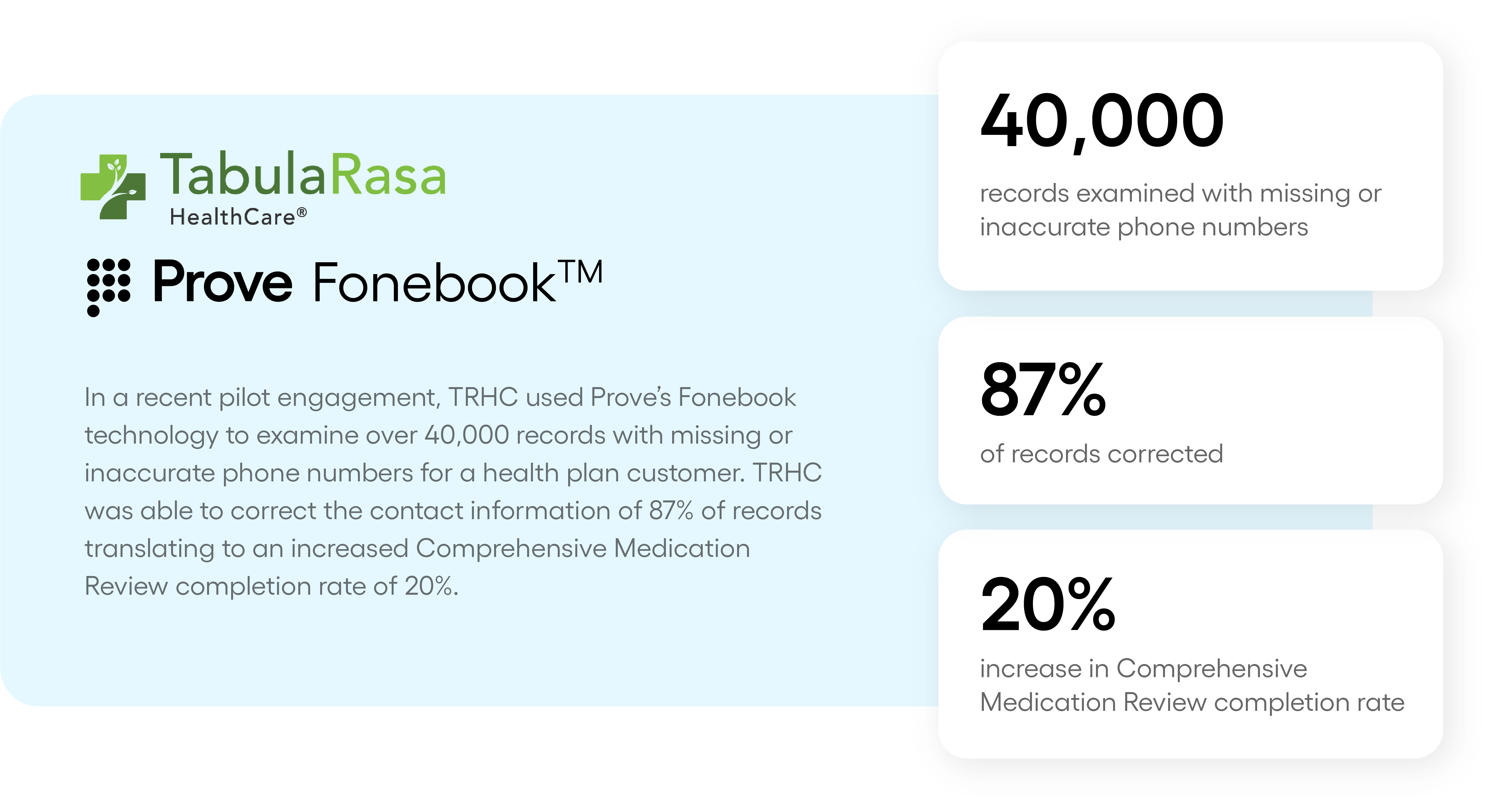 Prove Fonebook and TabulaRasa HealthCare